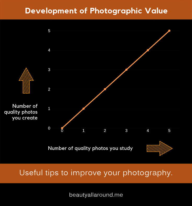 Photographic Value #photography #photographytips